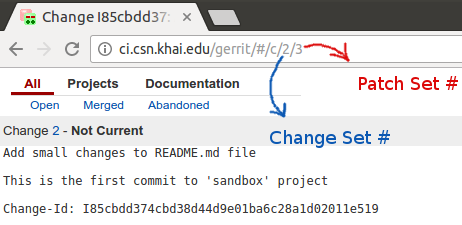 Url path to specific patch set in gerrit